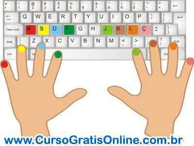 curso de digitação