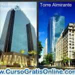 Fundos de Investimento Imobiliários – Como Investir e Informações