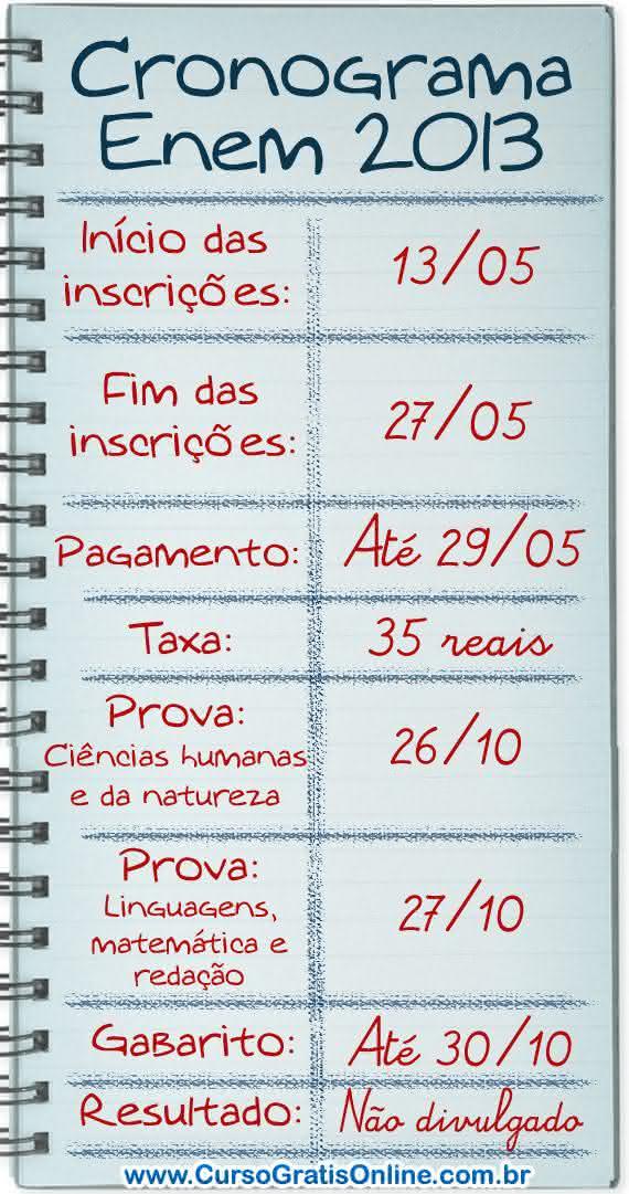 cronograma enem 2013