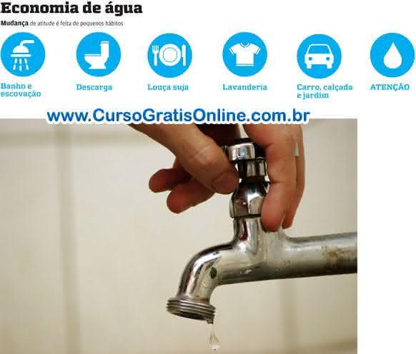 economia água