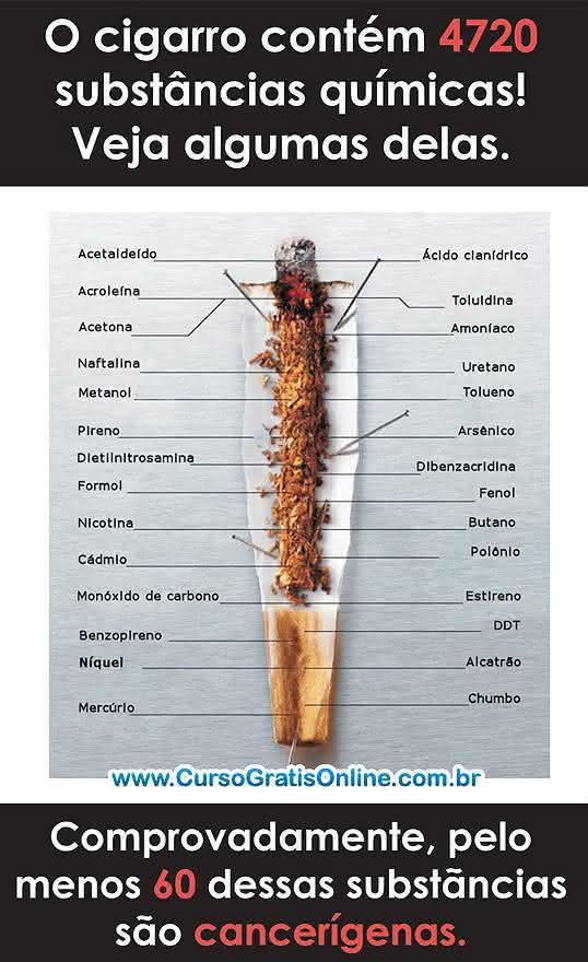 cigarro faz mal?