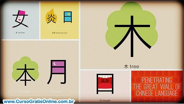 aprender chinês