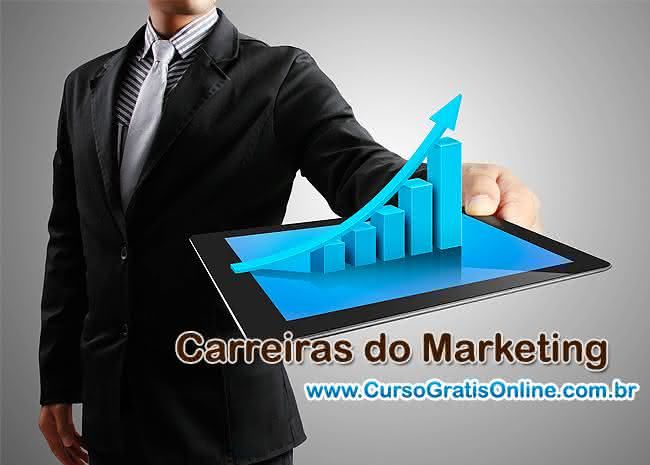 carreiras no marketing