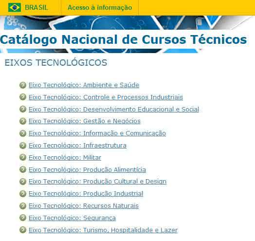 catálogo de cursos técnicos