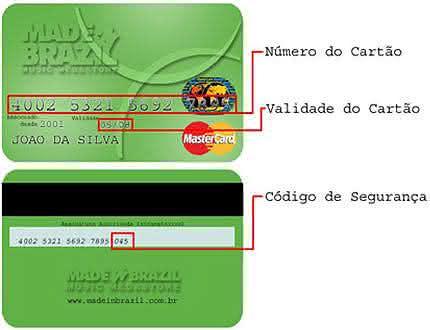 cartão de crédito entenda os números