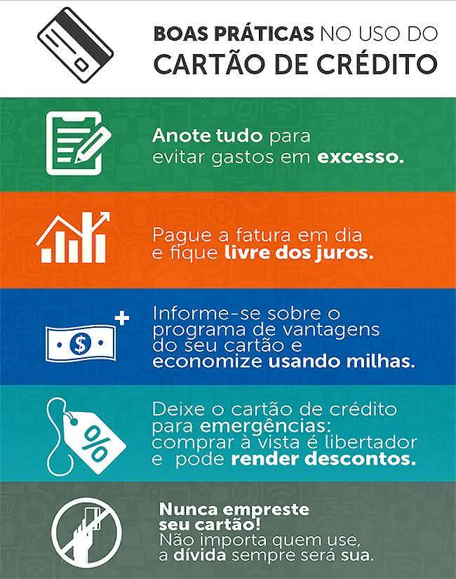 cartão de crédito sem dívidas