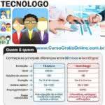 Cursos e Profissionais Tecnólogos em Alta para 2017