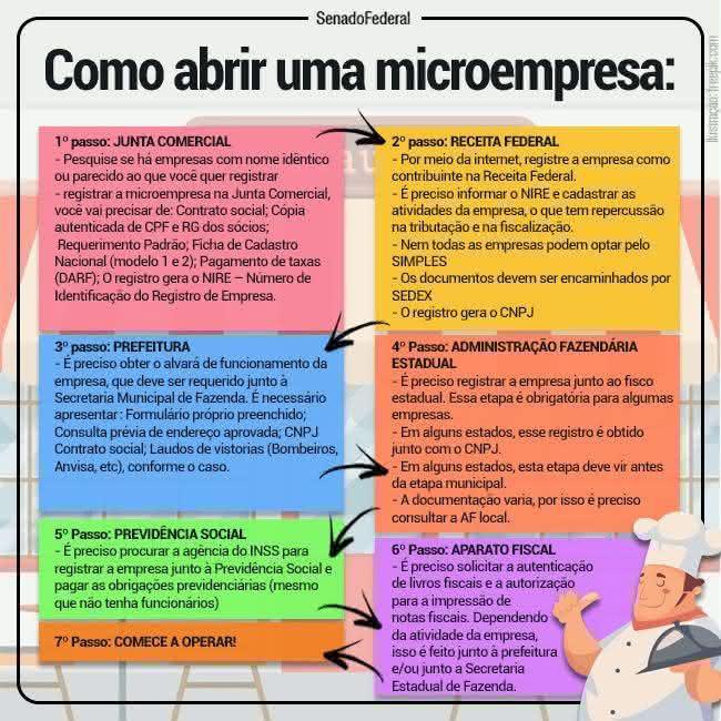 abrir microempresa